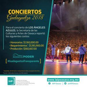 Costos del concierto Ángeles Azules