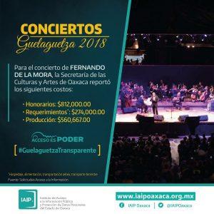 Costos del concierto Fernando de la Mora