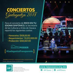 Costos del concierto Rock en tu idioma