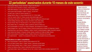 22 periodistas asesinados en el sexenio de AMLO